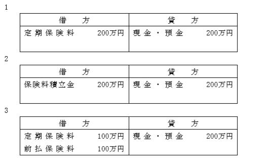 仕訳3級FP実技試験