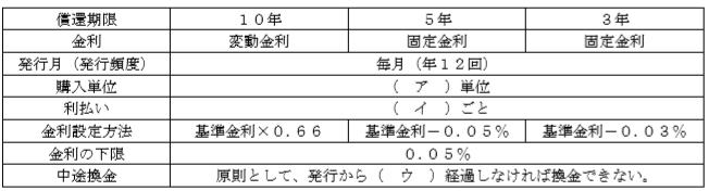 個人向け国債FP3級実技(資産設計)