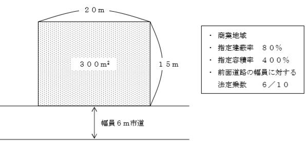 容積率3級FP資産設計