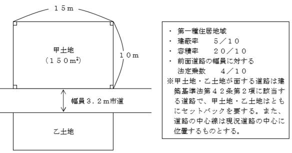 建築面積FP2級資産設計