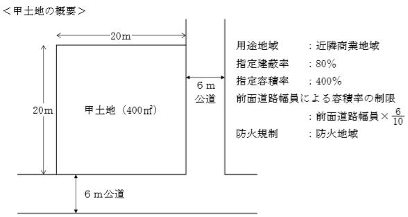 建蔽率と容積率FP3級実技試験(個人資産)