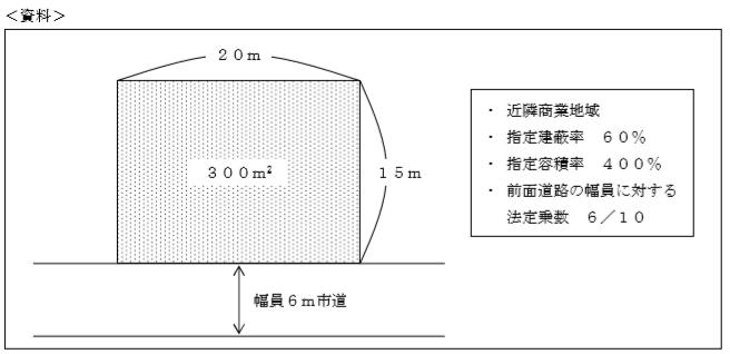 建蔽率FP3級実技(資産設計)