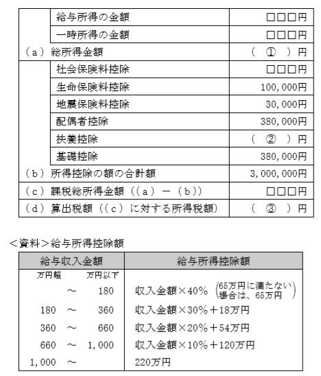 所得税の算出税額生保fp2級