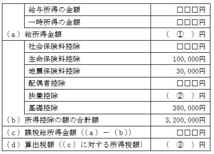 所得税の算出税額FP2級実技