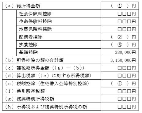 所得税額FP2級個人資産