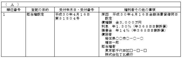 登記事項証明書(どりめざFP)