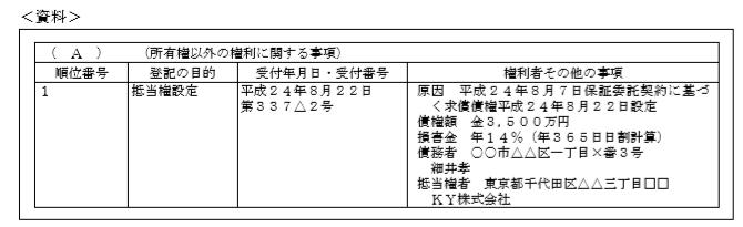 登記事項証明書FP2級実技試験