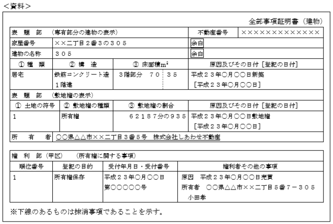 登記事項証明書FP