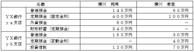 預金保険制度(どりめざFP)