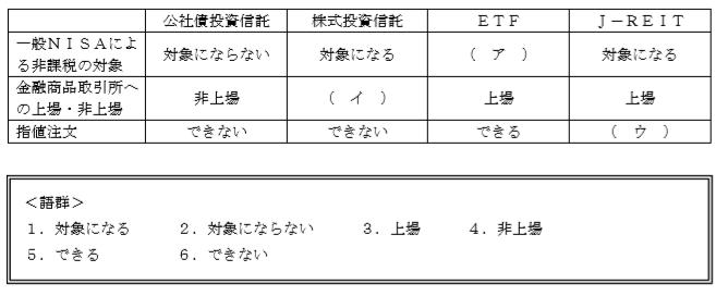 nisa実技試験FP問題